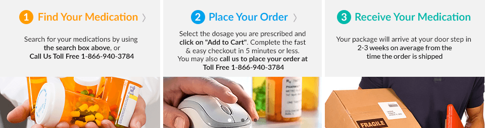 canada pharmacy order procedure